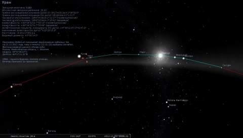 Расположение небесных тел на 21 декабря 2012г.