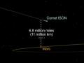 1397640781_Kometa-ISON-blagopoluchno-minovala-orbitu-Marsa_1