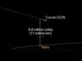 1397640781_thumb_Kometa-ISON-blagopoluchno-minovala-orbitu-Marsa_1