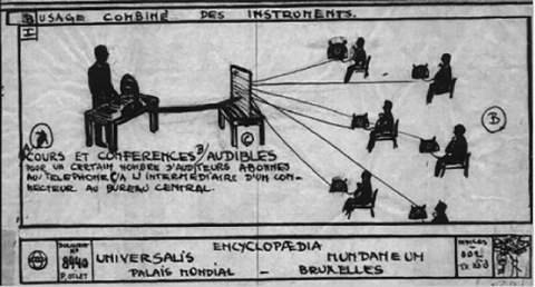 Забытый бельгийский гений спроектировал интернет ещё в 19 веке