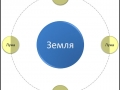 1403007662_lunaciya-ili-sinodicheskiiy-mesyac