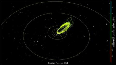 Приближается встреча Земли с метеорным дождем Геминиды