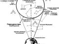 1405355222_drevnie-teorii-ciklov-vremeni-soglasno-fulkanelli-i-andaiyskomu-krestu_7