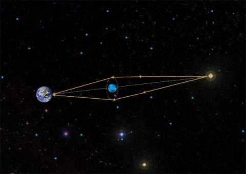 Бродячих планет в нашей Галактике в 100 тысяч раз больше, чем звёзд.