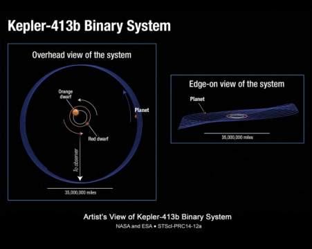Телескоп Кеплер обнаружил очень нестабильную планету