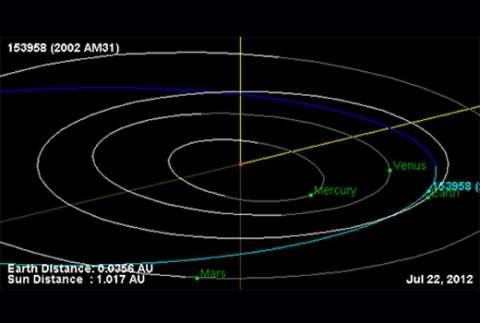 Реалити шоу летящего астероида