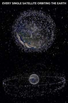 Все орбитальные спутники Земли на одном изображении