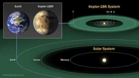 Ученые обнаружили планету на которой может быть жизнь