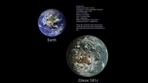 Землеподобные планеты: Глизе-581c