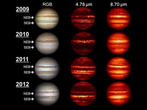 Юпитер: смятение внутри, град ударов снаружи