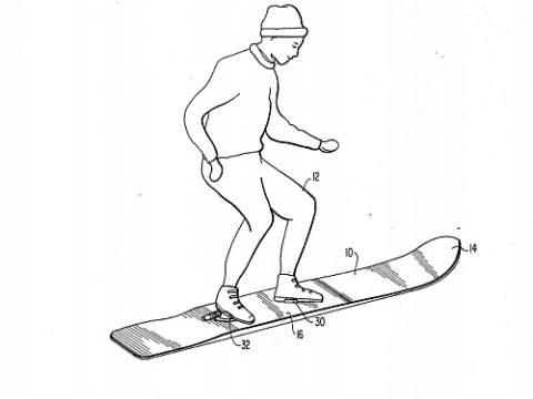 Патенты, благодаря которым существует зимняя Олимпиада