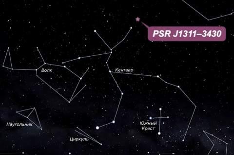 Астрономы отыскали пульсар в двойной системе с рекордно малым орбитальным периодом