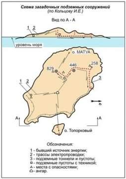 Загадка острова Матуа на Курилах
