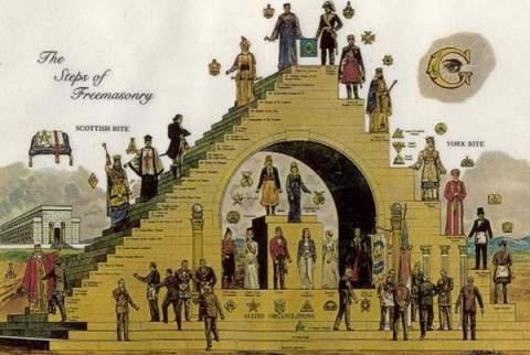 Влияние масонов и других тайных обществ на политику в России: мифы и реальность