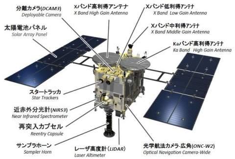 Японский зонд отправился к астероиду