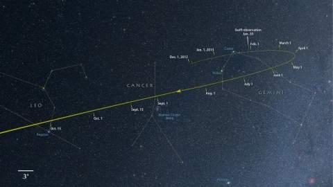Комета ISON может создать новый метеоритный дождь