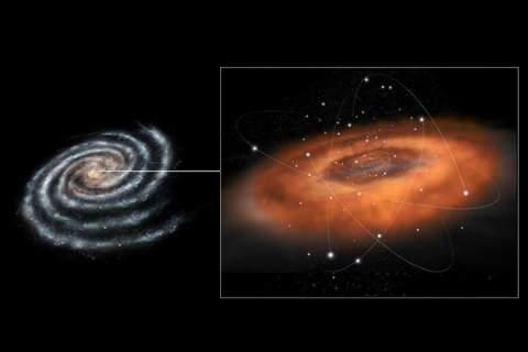 Горячий газ черной дыры на Млечном Пути