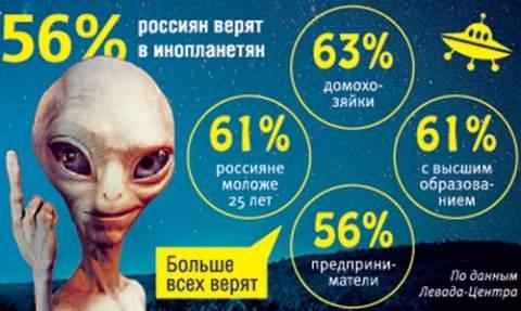 Почему инопланетяне до сих пор не вступили с нами в контакт?