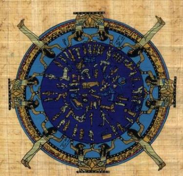 Древние календари